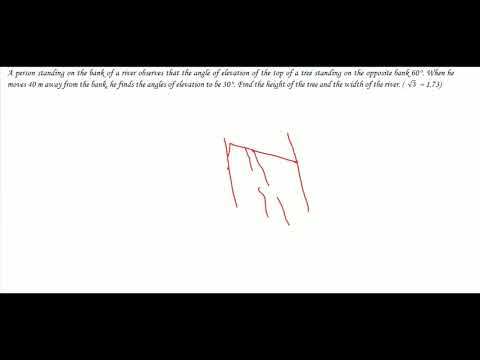 Trigonometry Part 53 (1) Class 10