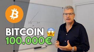 Valore Bitcoin in Euro in Tempo Reale