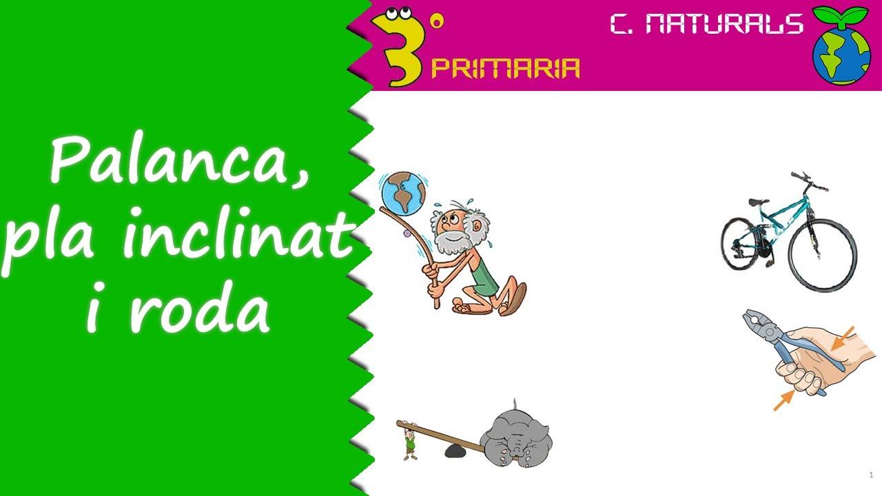 Ciències de la Naturalesa. 3r Primària. Tema 8. Palanca, pla inclinat i roda