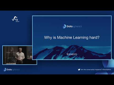 Building Successful Machine Learning Products