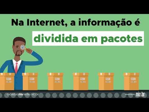 Imagem de capa do vídeo - Perda de Pacotes