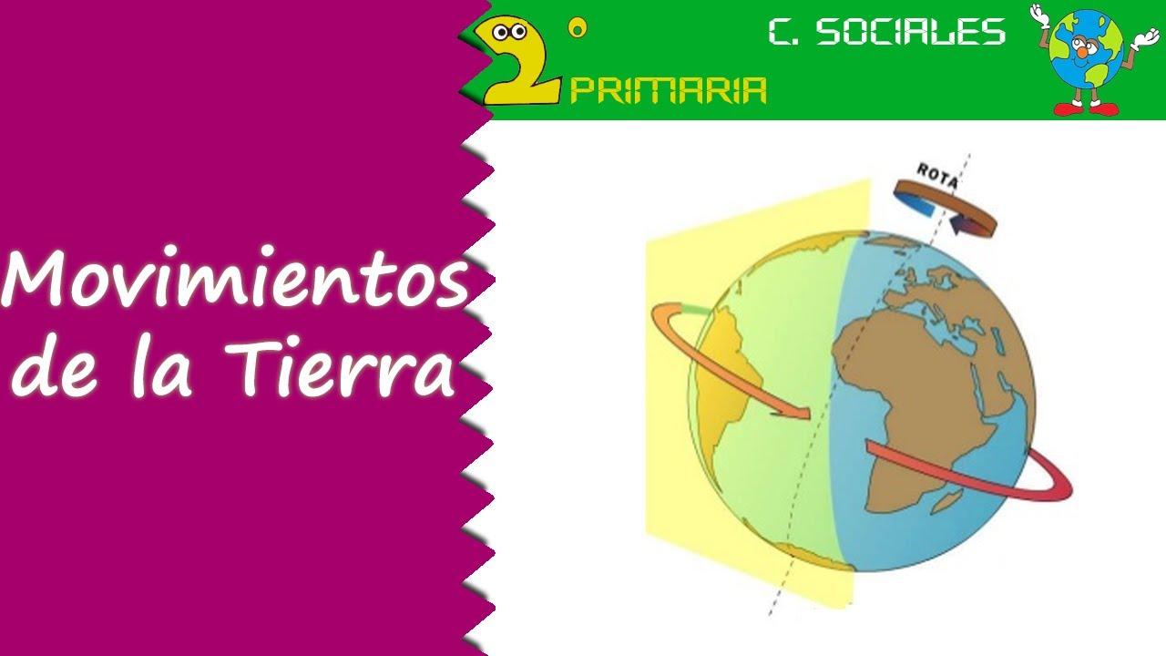 Ciencias Sociales. 2º Primaria. Tema 5. Movimientos de la Tierra