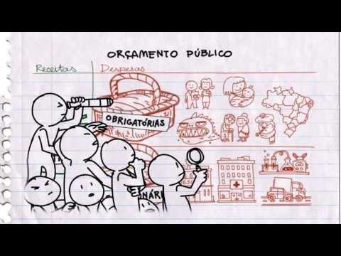 Imagem de apresentação do Video - Despesas obrigatórias