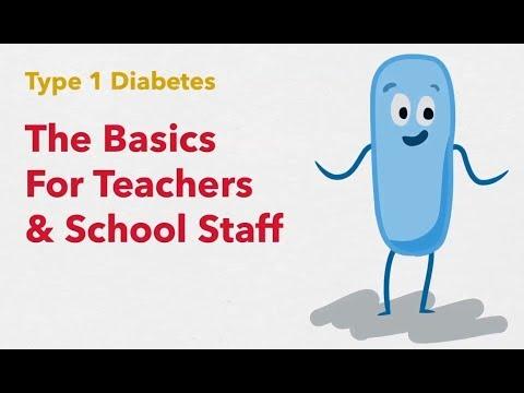 Anamnese von Diabetes mellitus