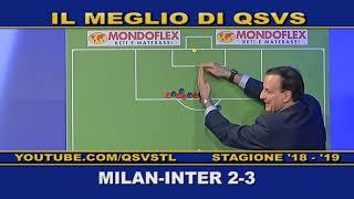 QSVS - I GOL DI MILAN - INTER 2-3 - TELELOMBARDIA / TOP CALCIO 24