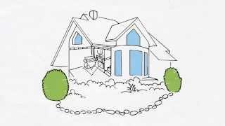 Doodle-видео: Рекламный ролик для бизнеса Thermolong. Котлы длительного горения.
