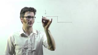 This is one of a series of videos where I cover concepts relating to digital electronics. In this video I talk about three aspects of how flip-flops work. I ...