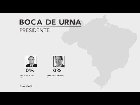 Boca de urna: Jair Bolsonaro deve ter 56% contra 44% de Fernando Haddad