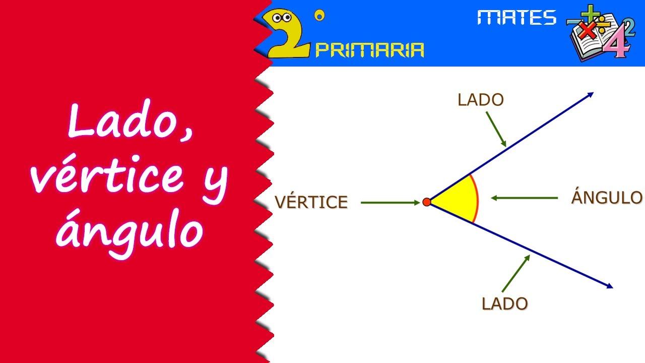 Matemáticas. 2º Primaria. Tema 6. Lados, vértices y ángulos