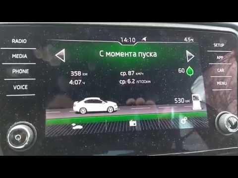 Шкода Октавия А7 NEW!!! Поездка Москва - Новополянье.