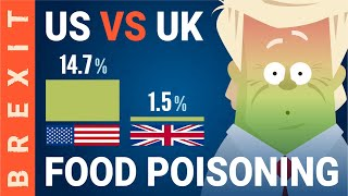 Brexit: The Hidden Danger Of Chlorinated Chicken. With Stephen Fry