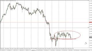 USD/JPY - USD/JPY Technical Analysis for May 23 2017 by FXEmpire.com