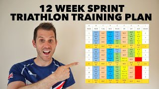 12 week sprint triathlon training plan