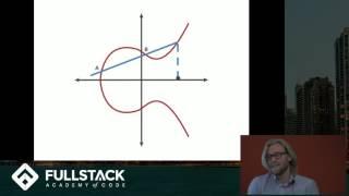 Elliptic Curve Cryptography Tutorial - Understanding ECC through the Diffie-Hellman Key Exchange