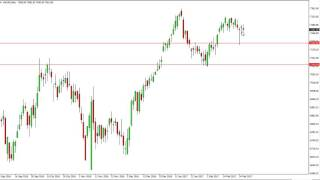FTSE 100 FTSE 100 Technical Analysis for March 01 2017 by FXEmpire.com