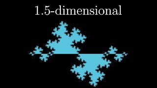 Fractal Dimension Mandelbrot Explained
