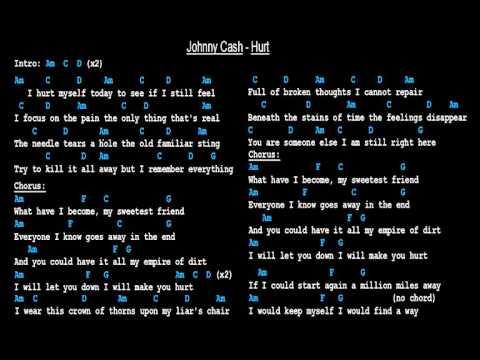 Johnny Cash Hurt Guitar Instrumental Karaoke