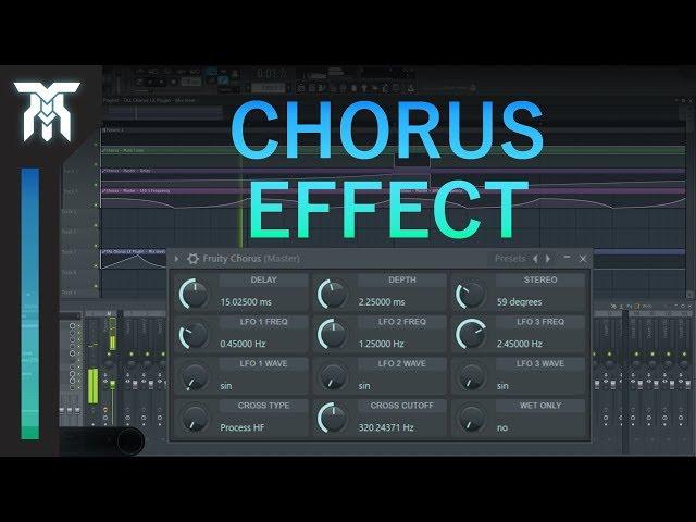 Προφορά βίντεο chorus στο Αγγλικά