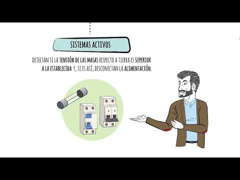 Vídeo para Videoscribing by Primera Plana para Altamar 5