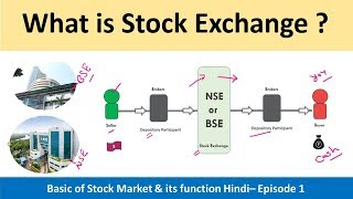 Basic of Stock market & its function | What is Stock Exchange - NSE & BSE role in Market | Episode 2