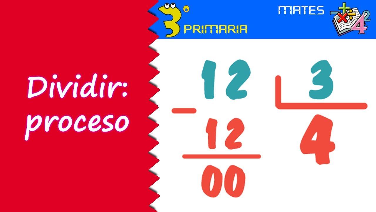 Matemáticas. 3º Primaria. Tema 8. Procedimiento de división entera