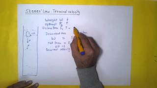 Stokes law and Terminal velocity