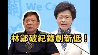 林鄭民調歷屆最低!G20峰會在即抗爭運動如何進行〈蕭若元:理論蕭析〉2019-06-2