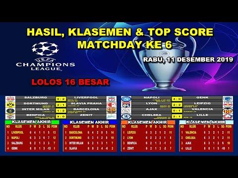 Hasil Liga Champions Tadi Malam Matchday Ke 6 | UEFA Champions League 2019/20 MATCHDAY 6