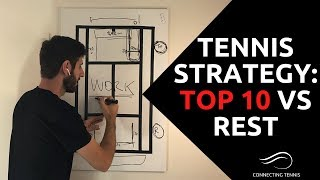 Tennis Strategy: Winner Shots TOP 10 vs Rest | Connecting Tennis