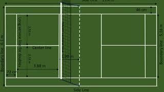 Badminton court measurement | Badminton net height