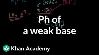 pH of a Weak Base
