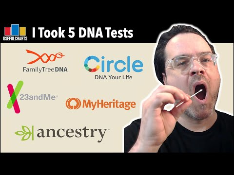 Comparing 5 DNA Tests