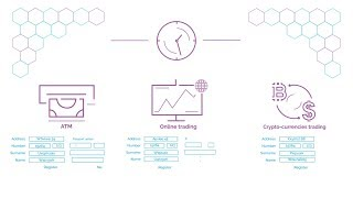 Video Infographics for KYC center. Animated  explainer video.