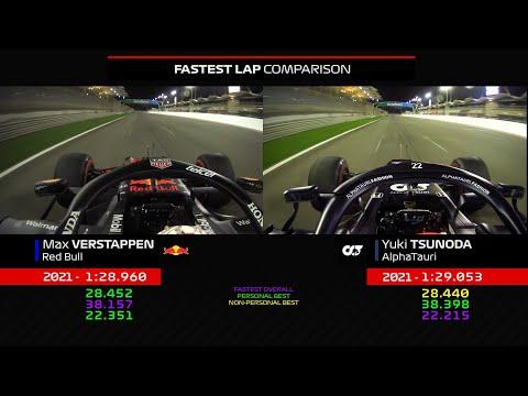 2番手タイムの角田裕毅とトップのマックス・フェルスタッペンのオンボード比較映像 F1 2021 F1プレシーズンテスト バーレーン
