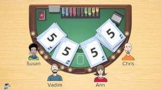 Agile Estimating and Planning: Planning Poker ®