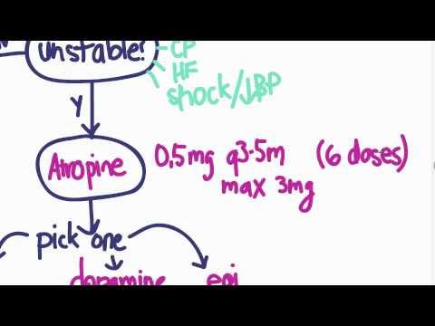 Forcë në pacientët hypertensive