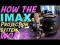 Kuinka IMAX projektori toimii