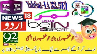 All Sports channel Fta On All Satellite PTV Sport Ten Sport