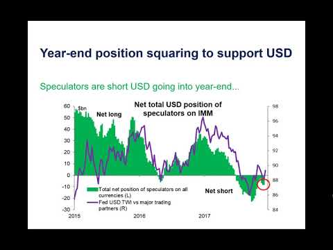 Marshall Gittler's Market Outlook 18-22.12.2017