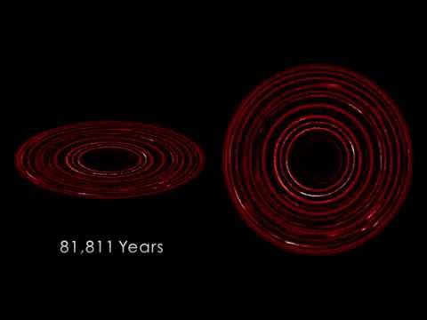How Enormous Cosmic Dust Rings Form Over 100,000 Years
