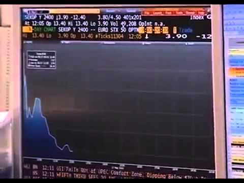 Рынки опционов