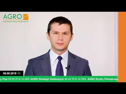 Komentarz rynkowy - Maj 2019