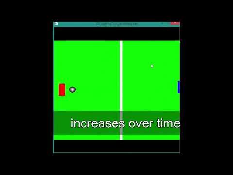 OpenGL – 2D & 3D Pong – Game Development & Reviews