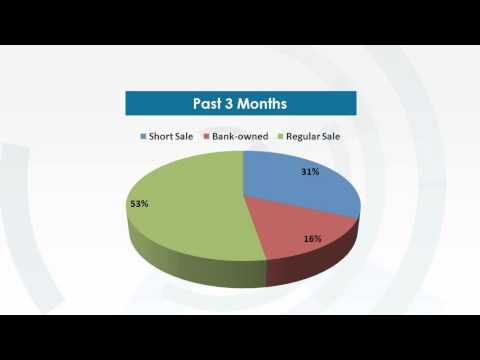 Cite Condo in Miami weekly market update 06/04/2012