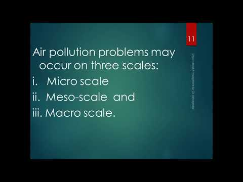 Air Pollution and Cotrol
