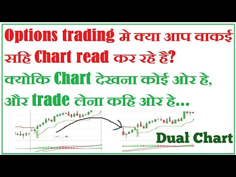 An option in stock trading is