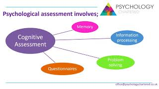 What can you expect from a psychological assessment?
