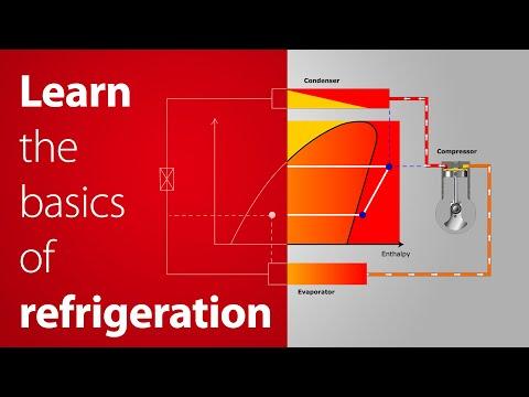 Refrigeration Fundamentals Training Program   Danfoss Learning ...