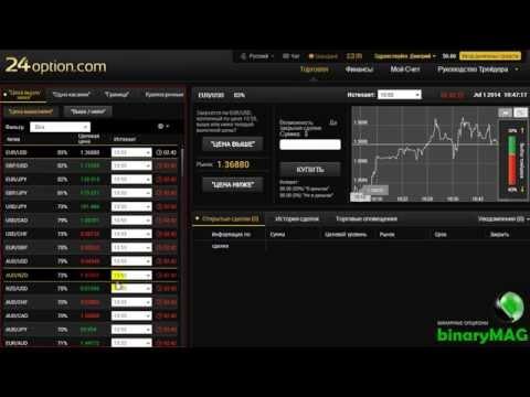 Алгоритм bitcoin gold