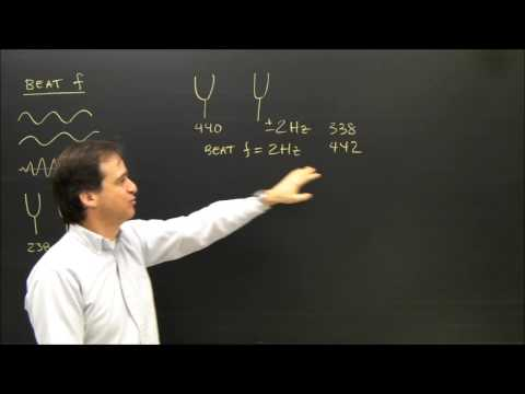 Beat Frequency Calculation for Sound in Physics